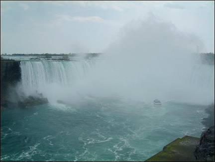 Canada - Niagara Falls, the Horseshoe